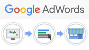 GOOGLE-ADWORDS-LATINA-CAMPAGNE-GOOGLE